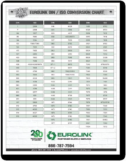 Eurolink DIN_ISO CHART THUMB
